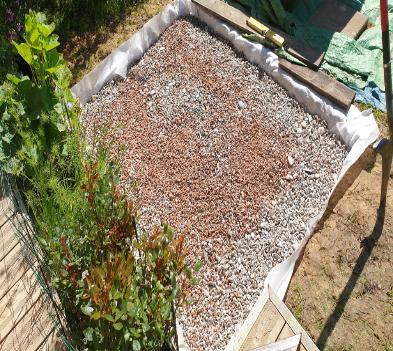 Preparation sol bassin hors-sol